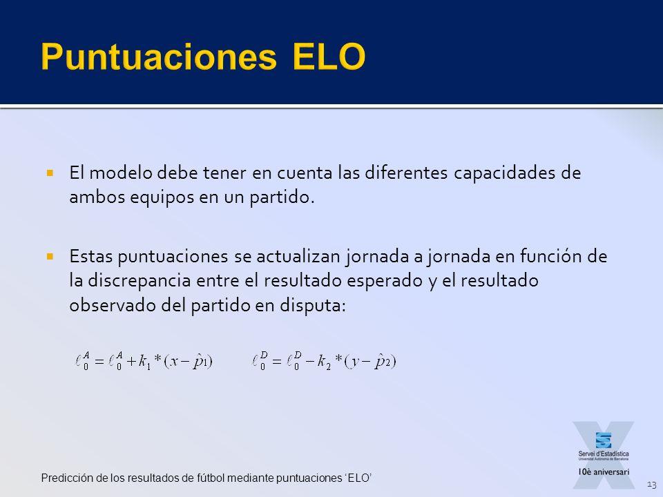 Puntuaciones ELO El modelo debe tener en cuenta las diferentes capacidades de ambos equipos en un partido.