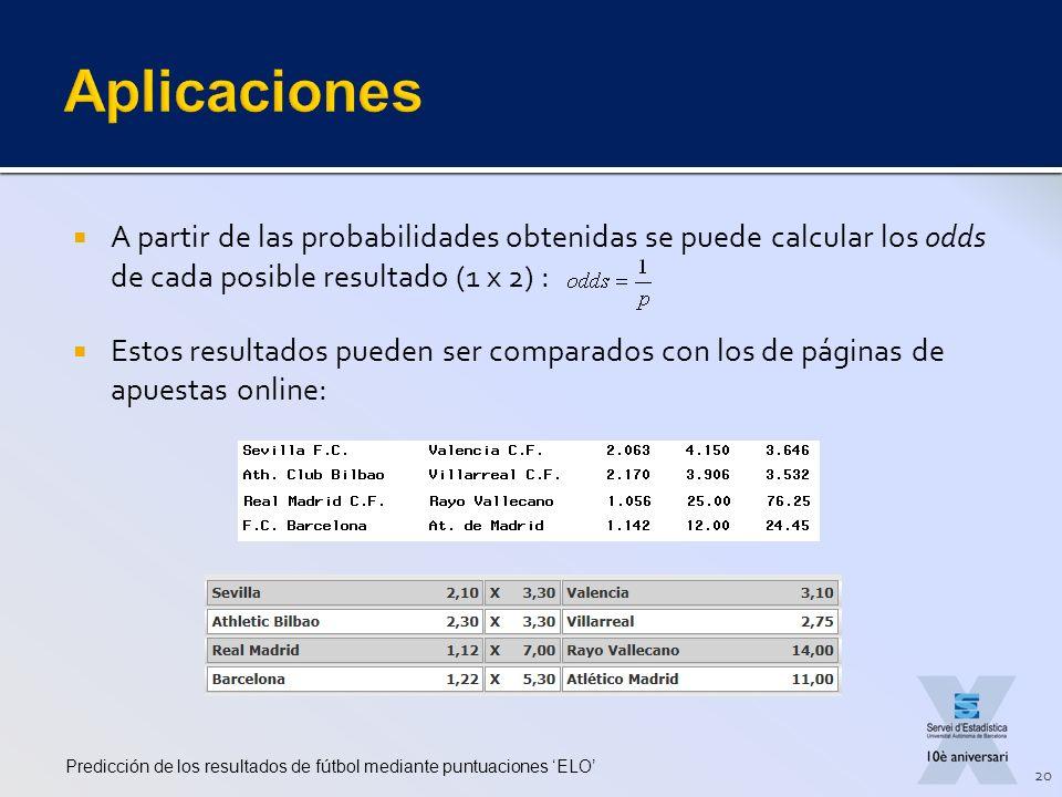 Aplicaciones A partir de las probabilidades obtenidas se puede calcular los odds de cada posible resultado (1 x 2) :