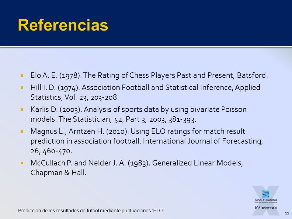 Referencias Elo A. E. (1978). The Rating of Chess Players Past and Present, Batsford.