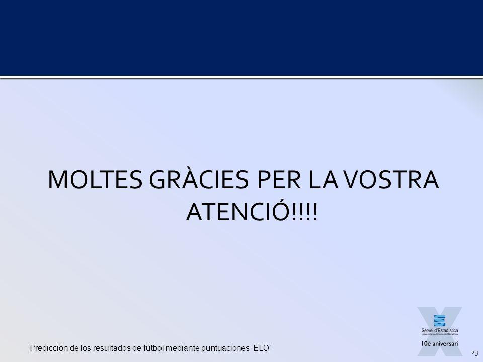 MOLTES GRÀCIES PER LA VOSTRA ATENCIÓ!!!!