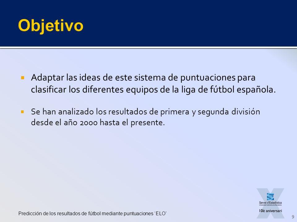 Objetivo Adaptar las ideas de este sistema de puntuaciones para clasificar los diferentes equipos de la liga de fútbol española.
