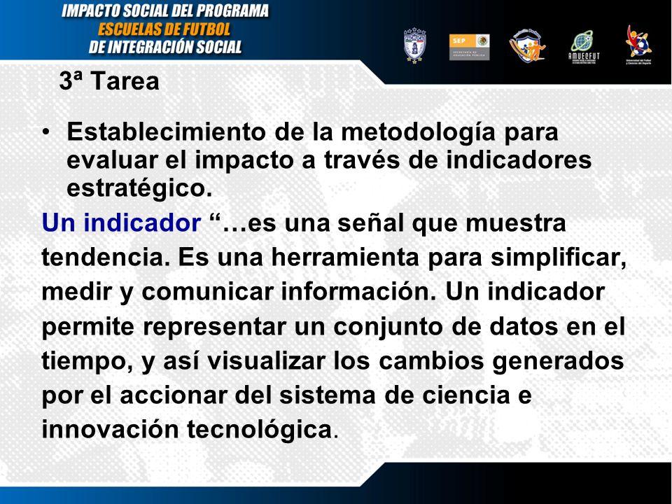 3ª TareaEstablecimiento de la metodología para evaluar el impacto a través de indicadores estratégico.