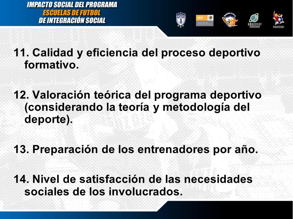11. Calidad y eficiencia del proceso deportivo formativo.