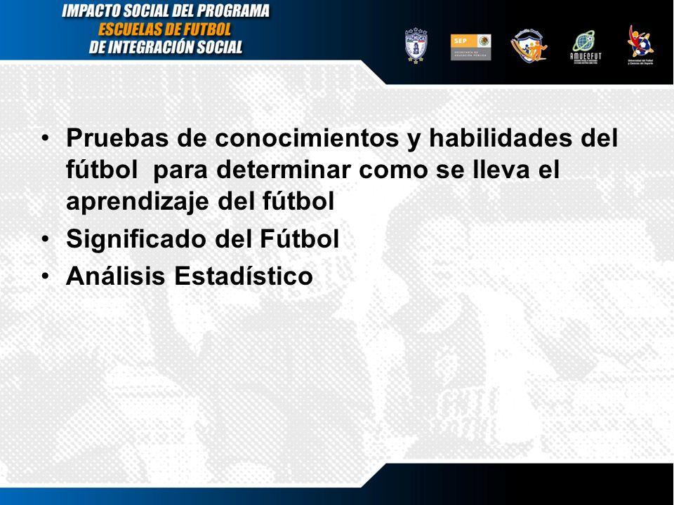 Pruebas de conocimientos y habilidades del fútbol para determinar como se lleva el aprendizaje del fútbol