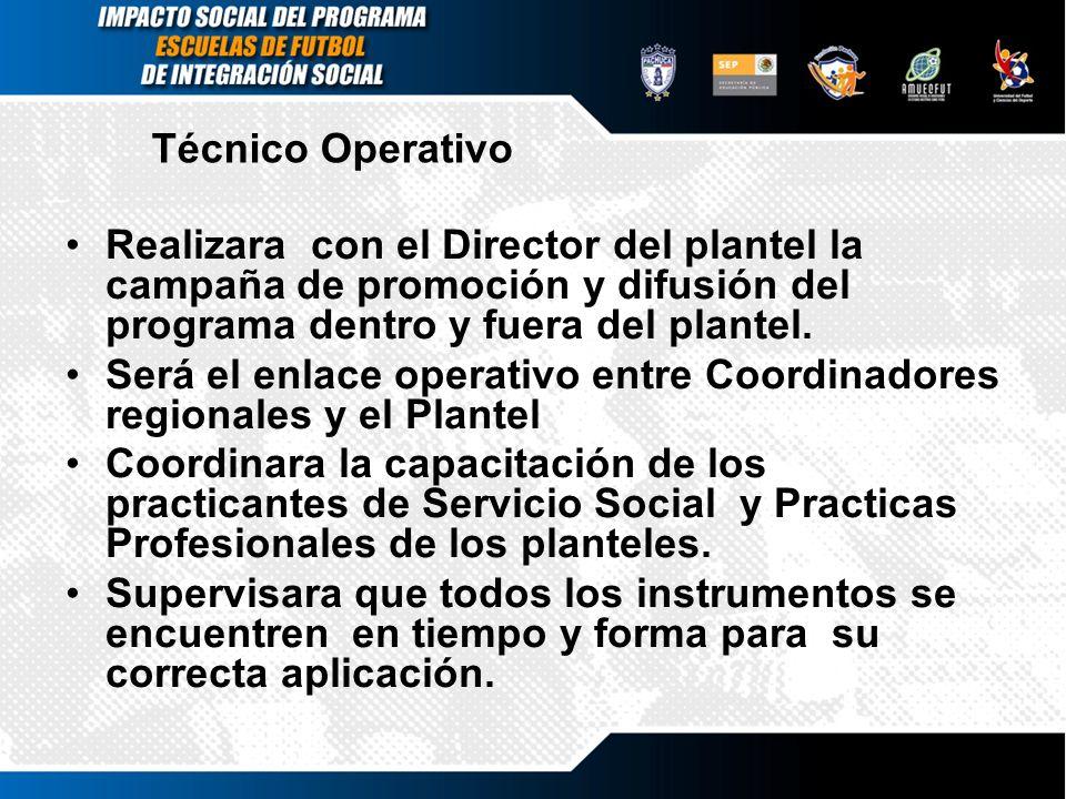 Técnico OperativoRealizara con el Director del plantel la campaña de promoción y difusión del programa dentro y fuera del plantel.