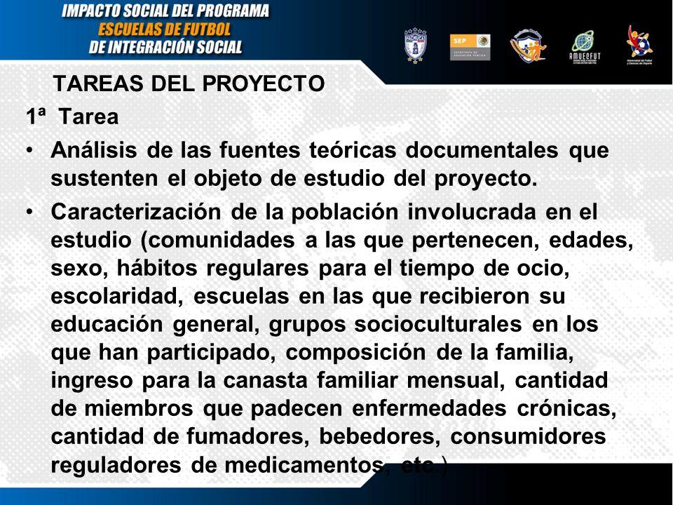 TAREAS DEL PROYECTO 1ª Tarea. Análisis de las fuentes teóricas documentales que sustenten el objeto de estudio del proyecto.