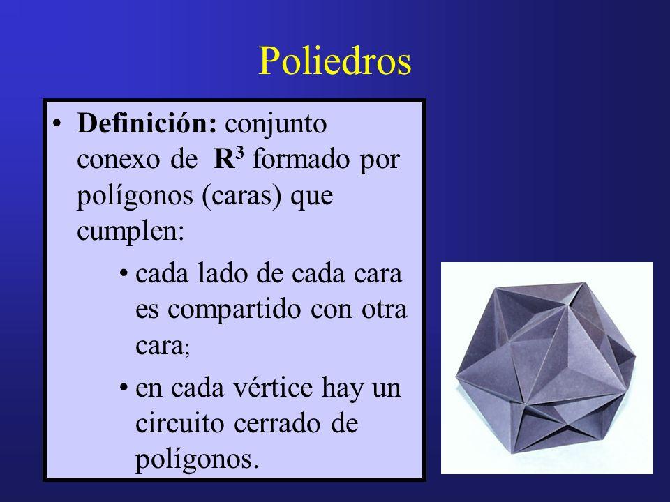 Poliedros Definición: conjunto conexo de R3 formado por polígonos (caras) que cumplen: cada lado de cada cara es compartido con otra cara;