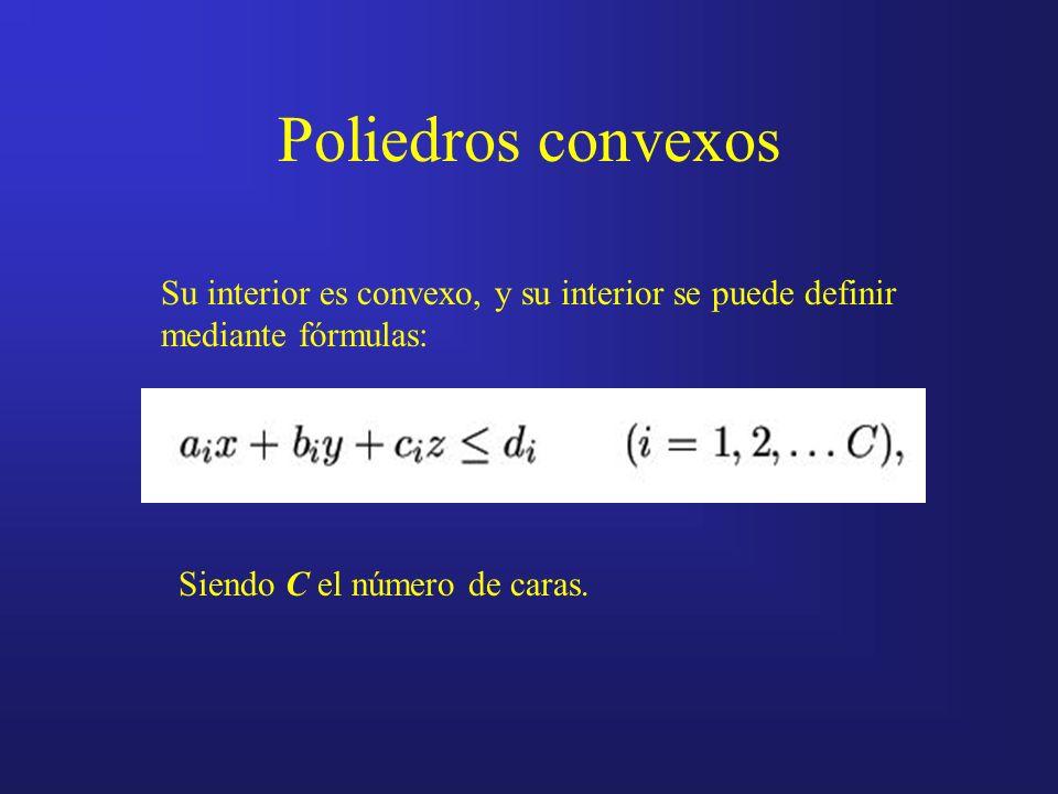 Poliedros convexos Su interior es convexo, y su interior se puede definir mediante fórmulas: Siendo C el número de caras.