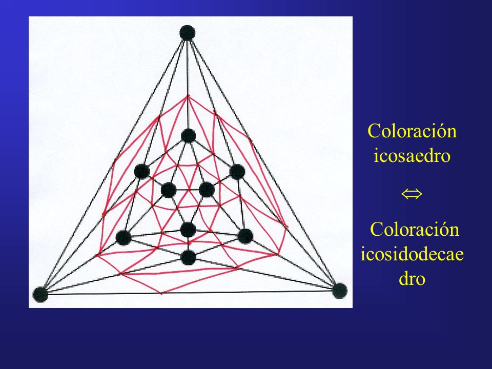 Coloración icosidodecaedro