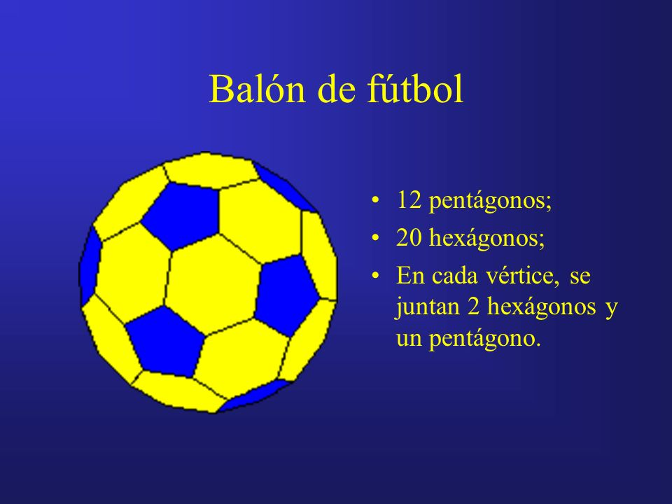 Balón de fútbol 12 pentágonos; 20 hexágonos;