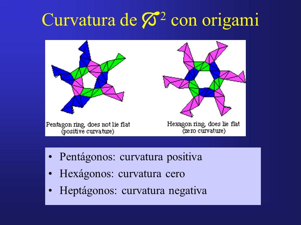 Curvatura de 2 con origami