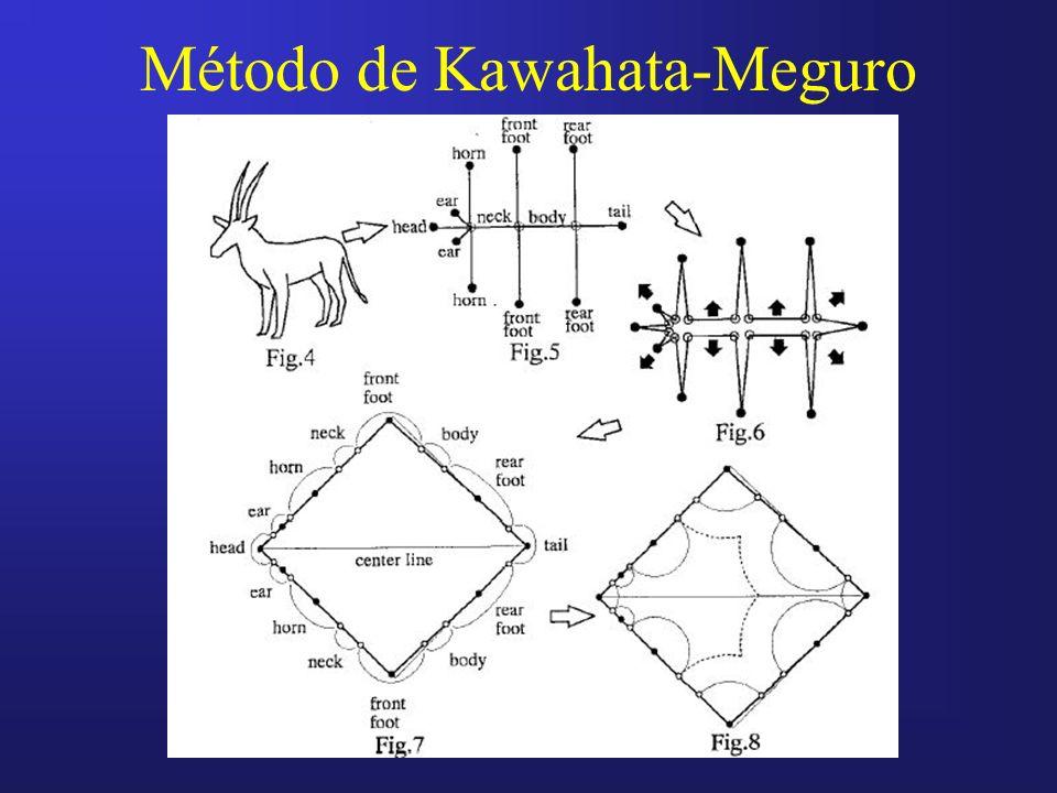 Método de Kawahata-Meguro