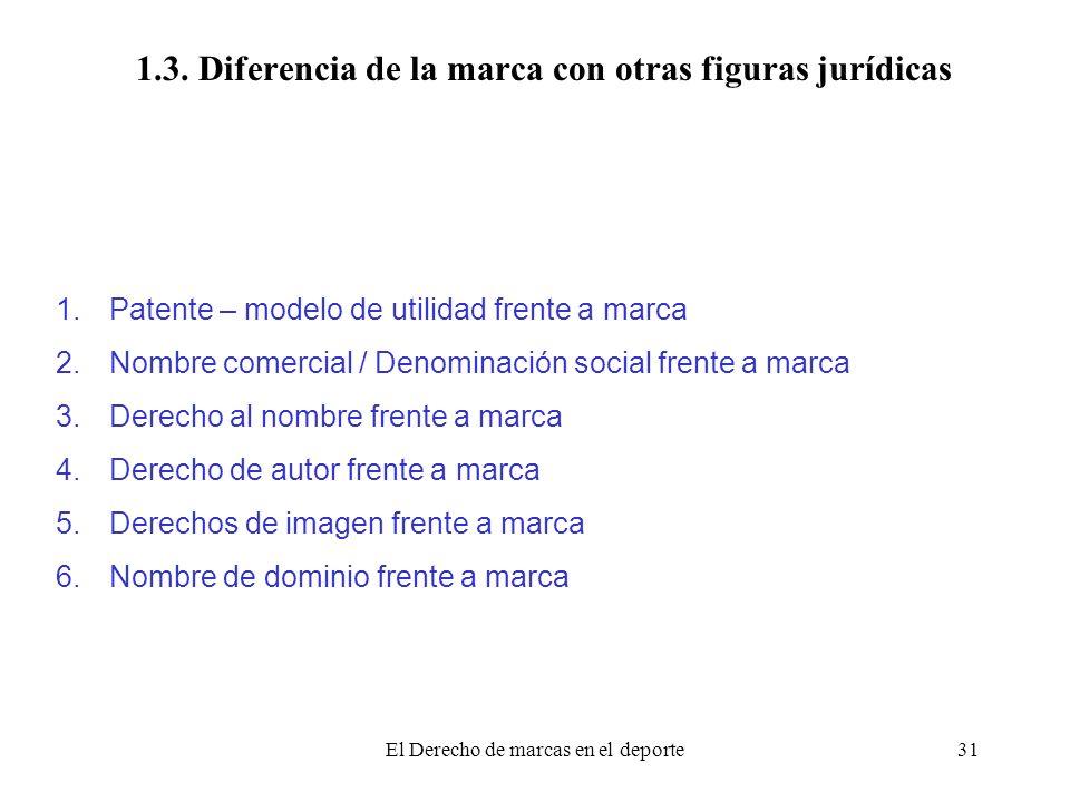 1.3. Diferencia de la marca con otras figuras jurídicas