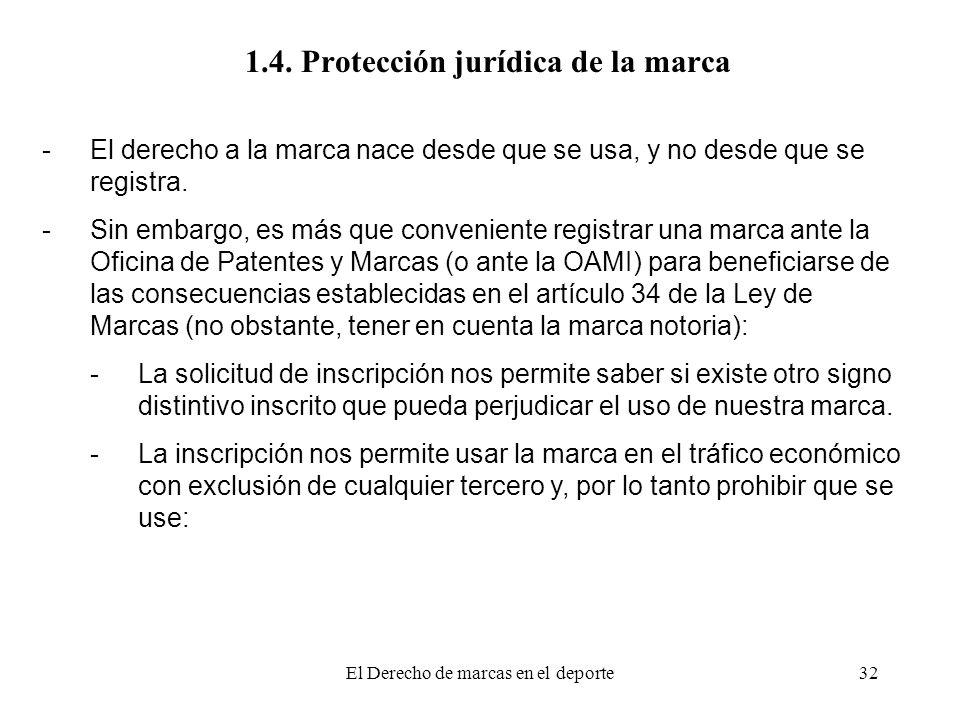 1.4. Protección jurídica de la marca