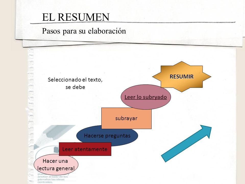 EL RESUMEN Pasos para su elaboración RESUMIR Seleccionado el texto,