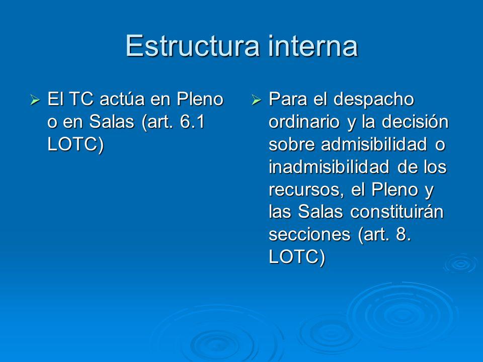 Estructura interna El TC actúa en Pleno o en Salas (art. 6.1 LOTC)