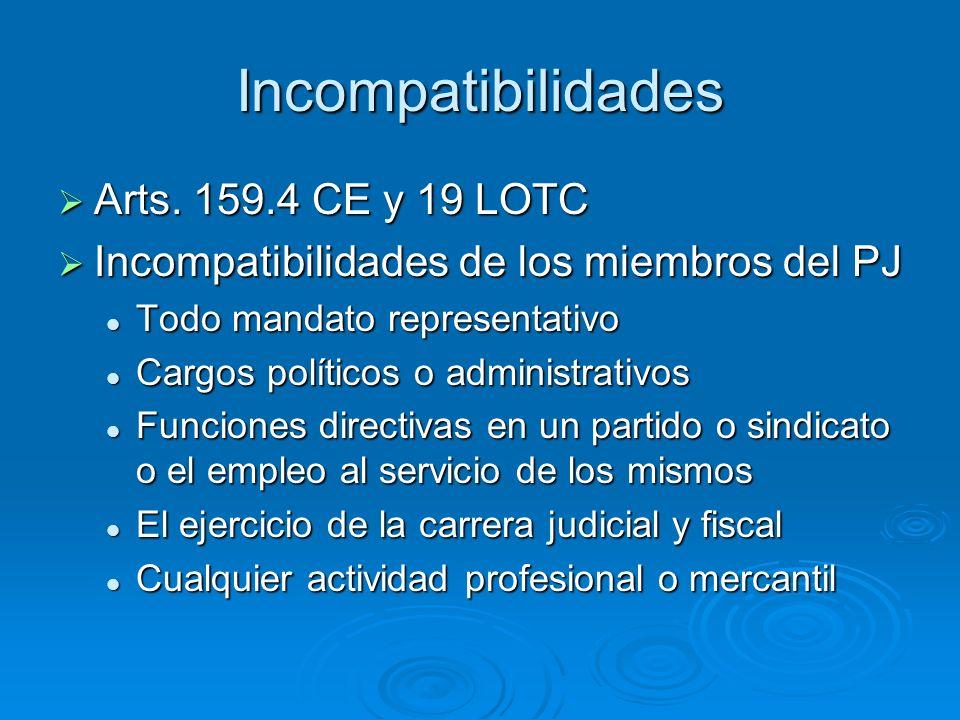 Incompatibilidades Arts. 159.4 CE y 19 LOTC