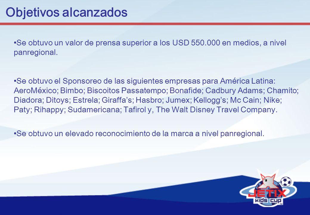Objetivos alcanzados Se obtuvo un valor de prensa superior a los USD 550.000 en medios, a nivel panregional.