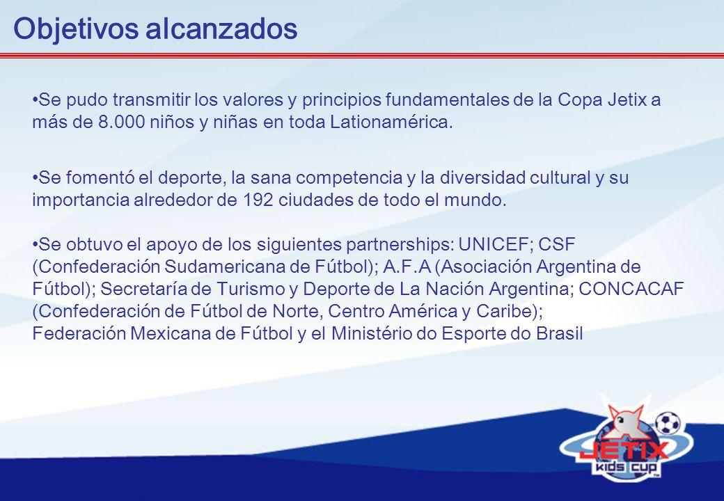 Objetivos alcanzados Se pudo transmitir los valores y principios fundamentales de la Copa Jetix a más de 8.000 niños y niñas en toda Lationamérica.