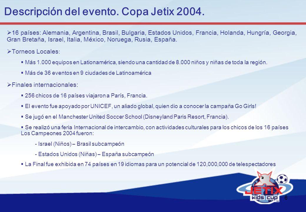 Descripción del evento. Copa Jetix 2004.