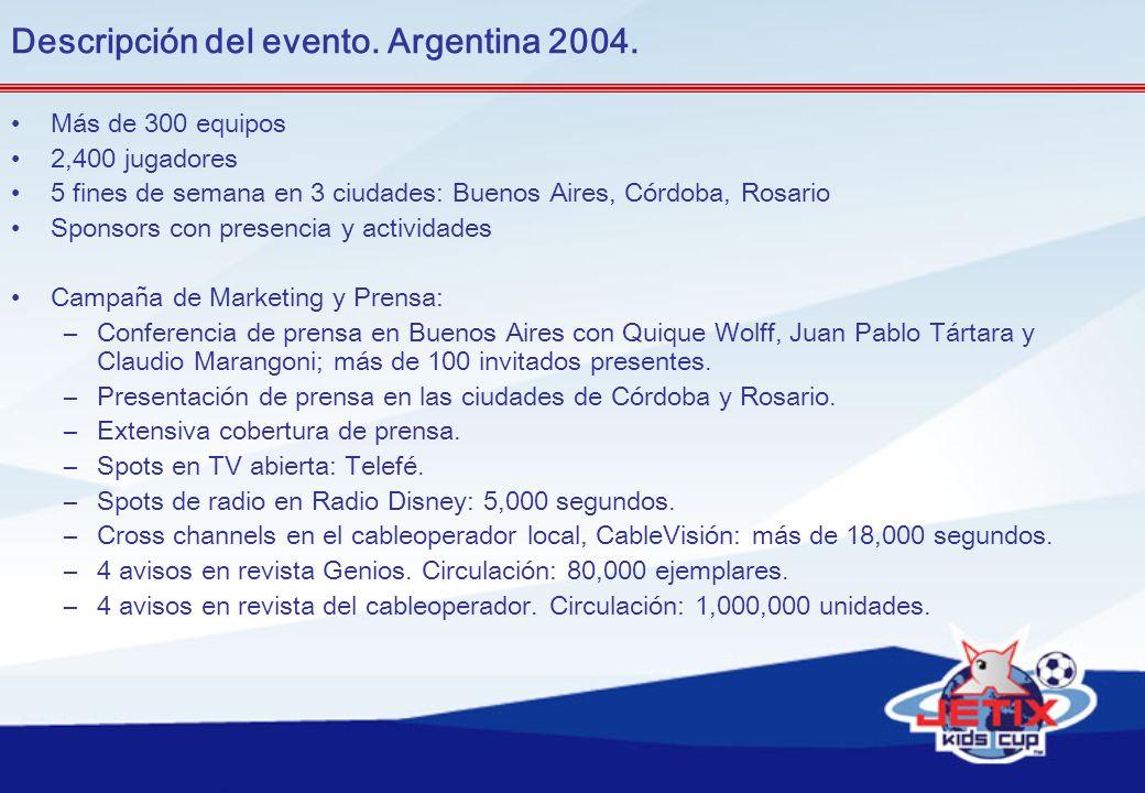 Descripción del evento. Argentina 2004.