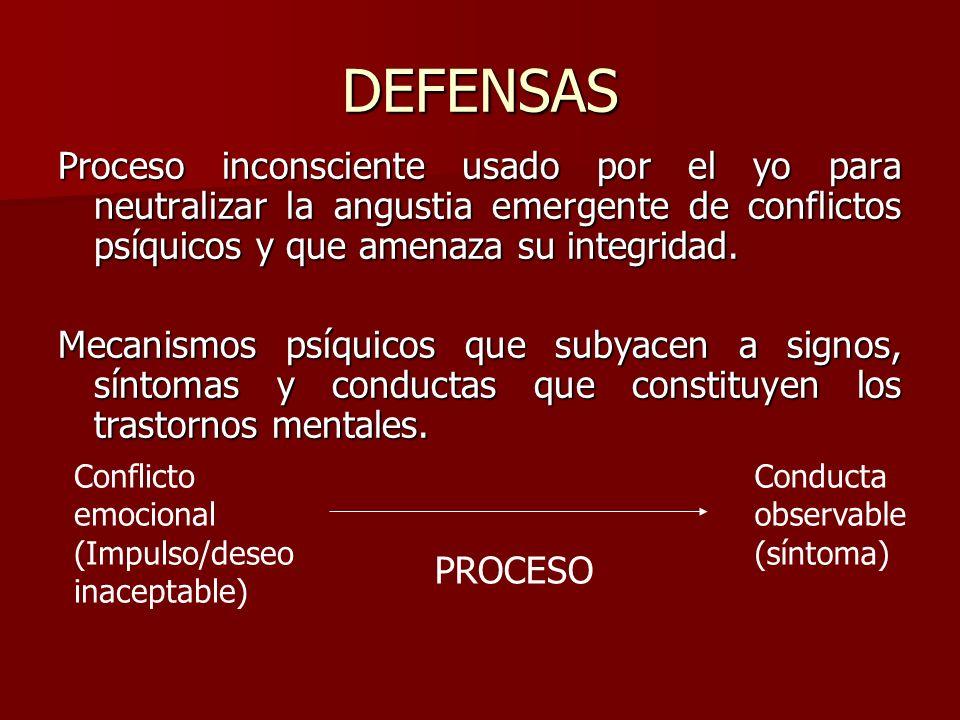 DEFENSASProceso inconsciente usado por el yo para neutralizar la angustia emergente de conflictos psíquicos y que amenaza su integridad.
