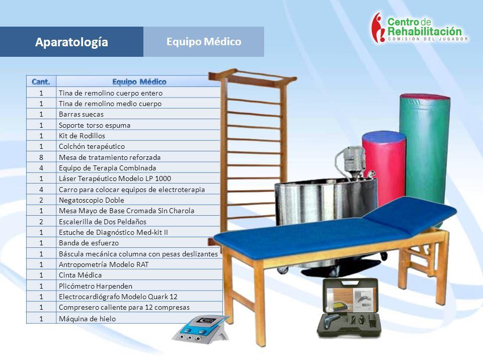 Aparatología Equipo Médico Cant. Equipo Médico 1
