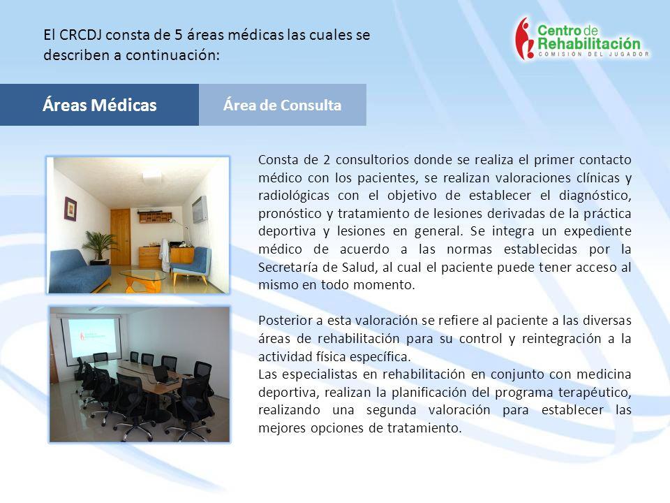 Áreas Médicas El CRCDJ consta de 5 áreas médicas las cuales se