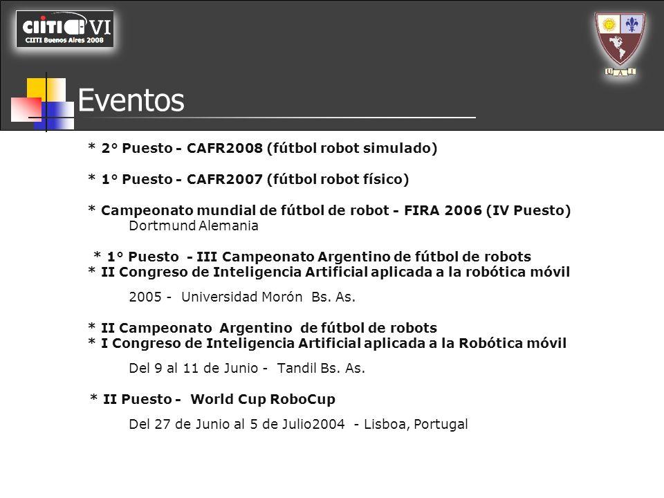 Eventos * 2° Puesto - CAFR2008 (fútbol robot simulado)