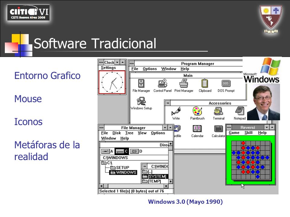 Software Tradicional Entorno Grafico Mouse Iconos
