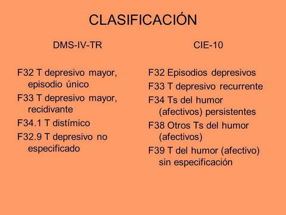 CLASIFICACIÓN DMS-IV-TR F32 T depresivo mayor, episodio único