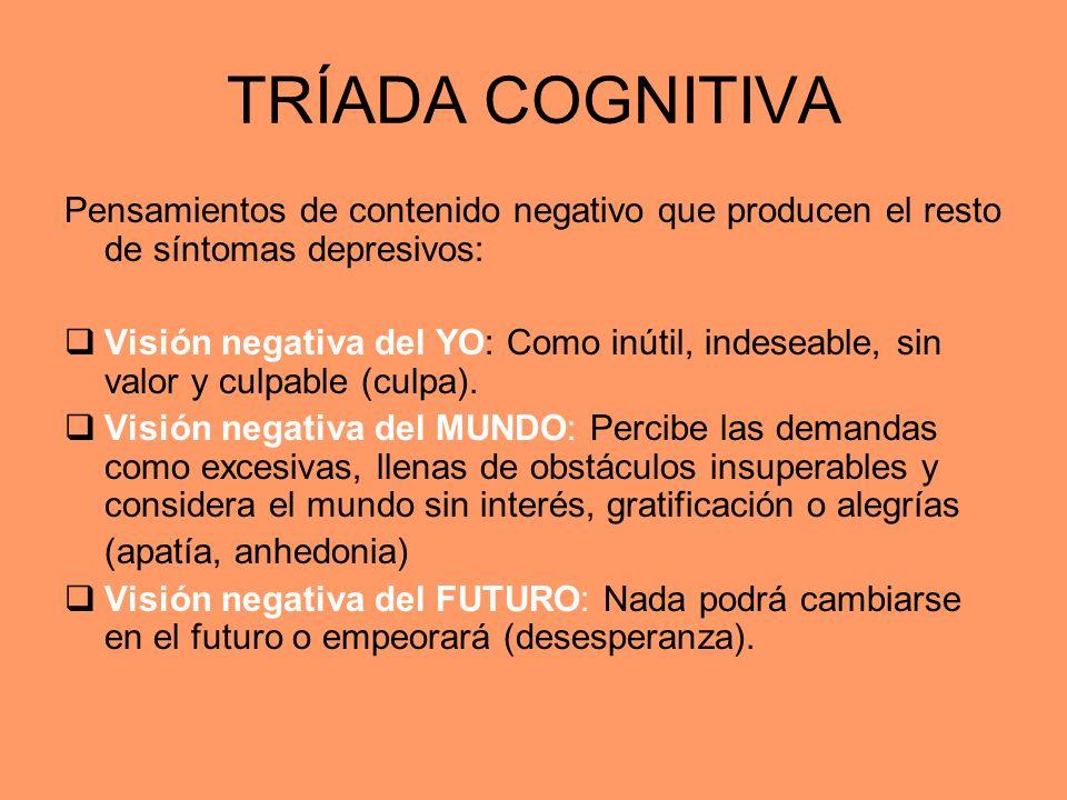 TRÍADA COGNITIVA Pensamientos de contenido negativo que producen el resto de síntomas depresivos: