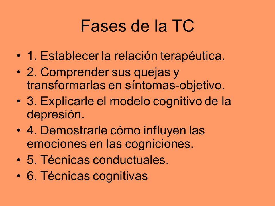 Fases de la TC 1. Establecer la relación terapéutica.