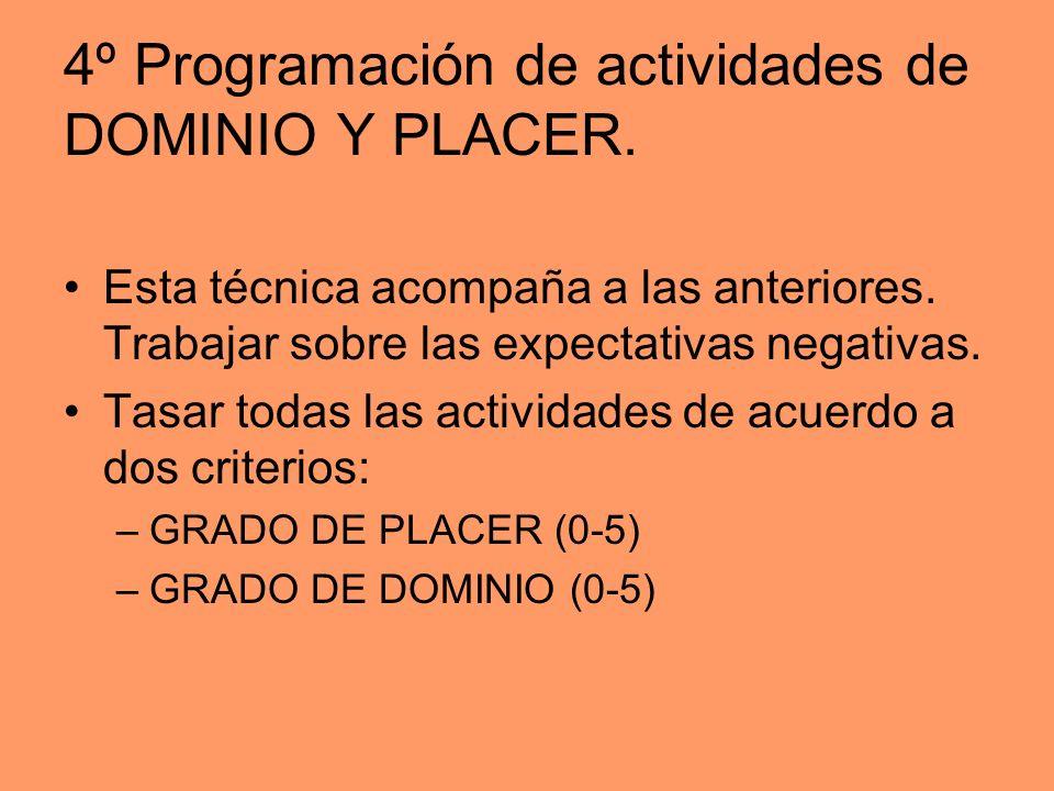 4º Programación de actividades de DOMINIO Y PLACER.