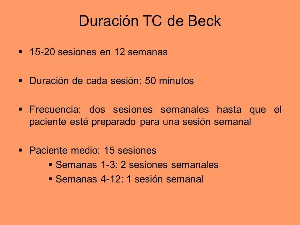 Duración TC de Beck 15-20 sesiones en 12 semanas