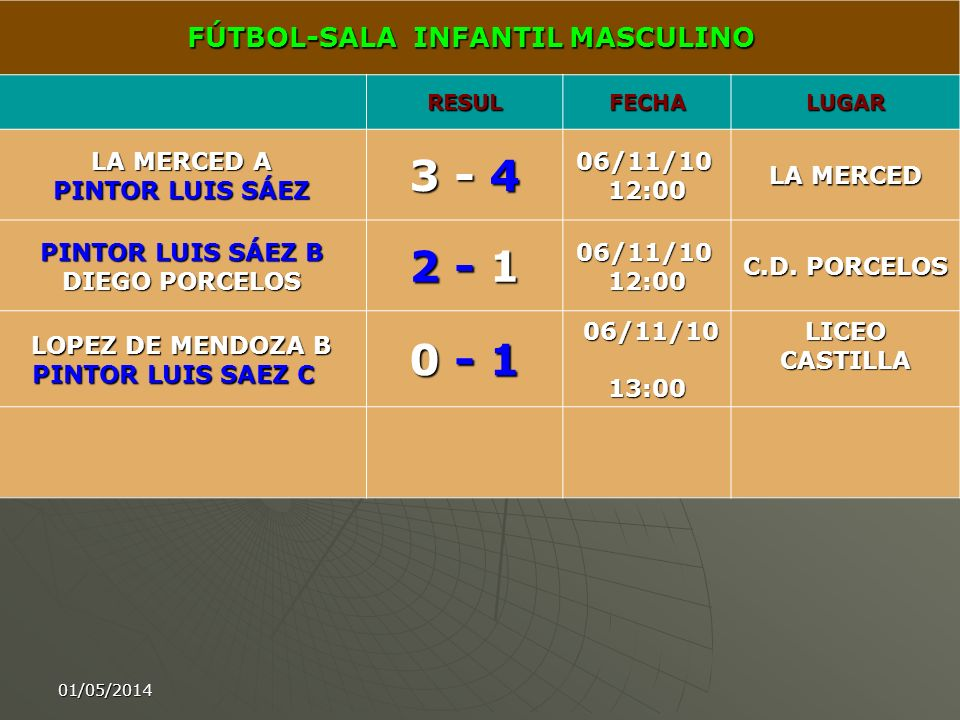 3 - 4 2 - 1 0 - 1 FÚTBOL-SALA INFANTIL MASCULINO