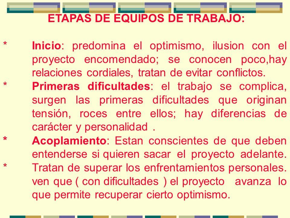 ETAPAS DE EQUIPOS DE TRABAJO: