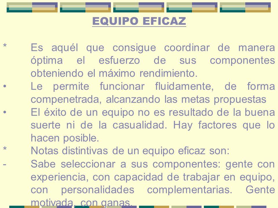 EQUIPO EFICAZ * Es aquél que consigue coordinar de manera óptima el esfuerzo de sus componentes obteniendo el máximo rendimiento.
