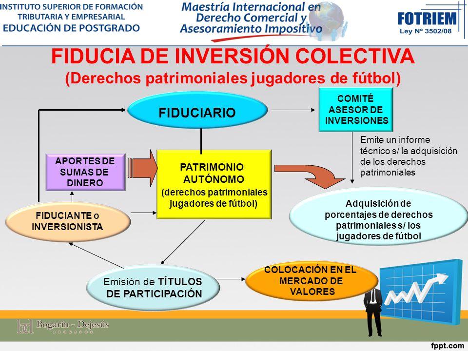(derechos patrimoniales FIDUCIANTE o INVERSIONISTA