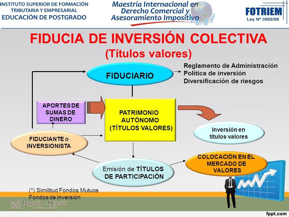 FIDUCIA DE INVERSIÓN COLECTIVA (Títulos valores)