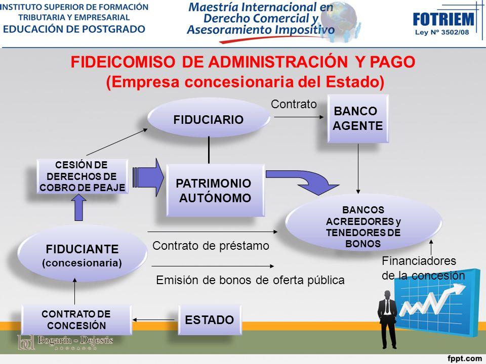 FIDEICOMISO DE ADMINISTRACIÓN Y PAGO