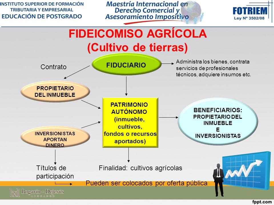 FIDEICOMISO AGRÍCOLA (Cultivo de tierras)