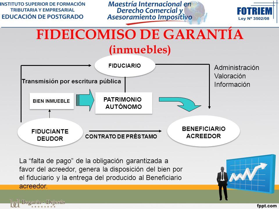 FIDEICOMISO DE GARANTÍA (inmuebles)
