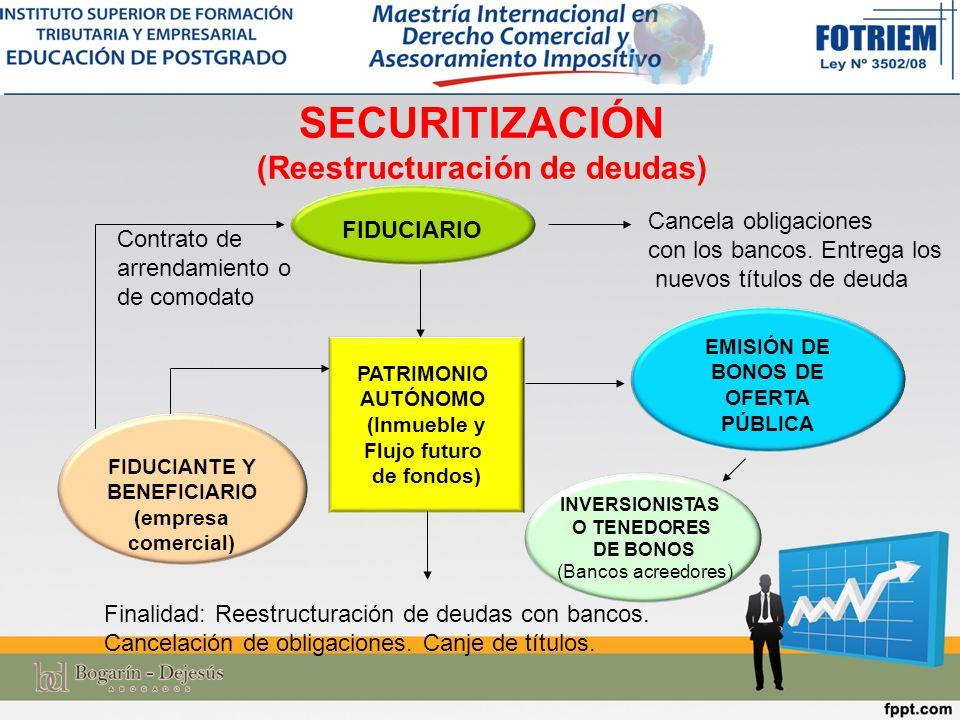 SECURITIZACIÓN (Reestructuración de deudas)