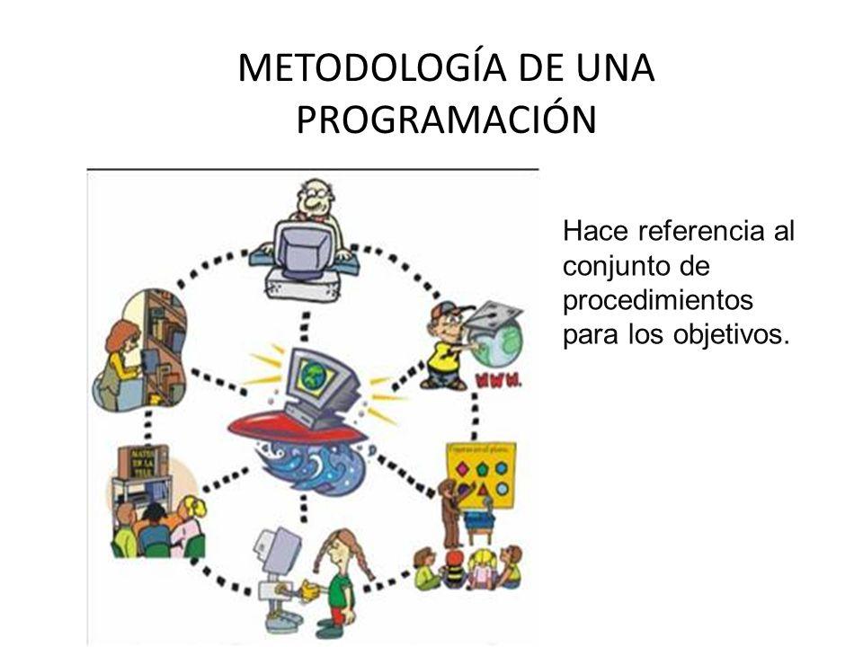METODOLOGÍA DE UNA PROGRAMACIÓN