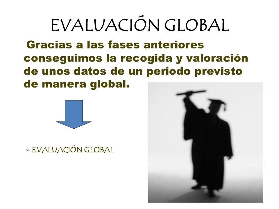 EVALUACIÓN GLOBAL Gracias a las fases anteriores conseguimos la recogida y valoración de unos datos de un periodo previsto de manera global.
