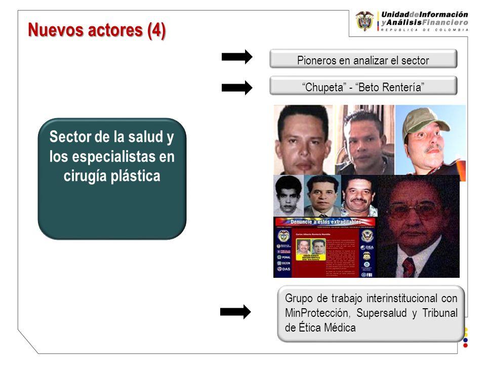 Sector de la salud y los especialistas en cirugía plástica