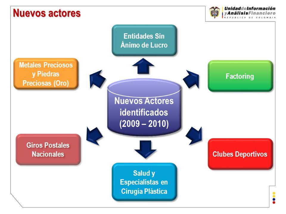 Nuevos actores Nuevos Actores identificados (2009 – 2010)