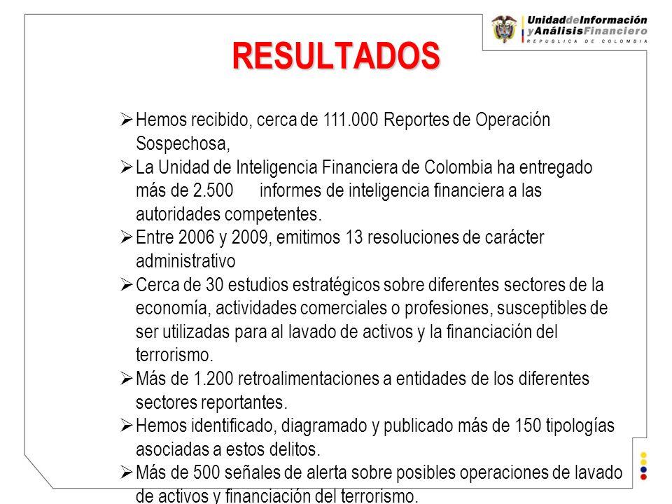 RESULTADOS Hemos recibido, cerca de 111.000 Reportes de Operación Sospechosa,