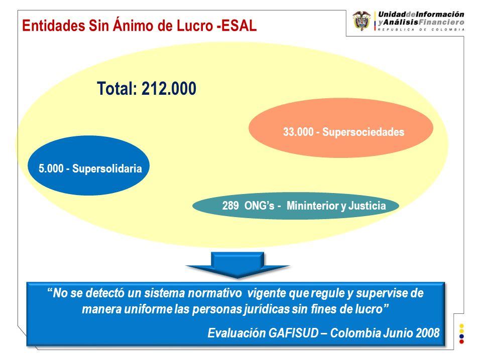289 ONG's - Mininterior y Justicia